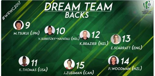 Moe Tsukui in DREAM TEAM of the Women's Rugby World Cup 2017